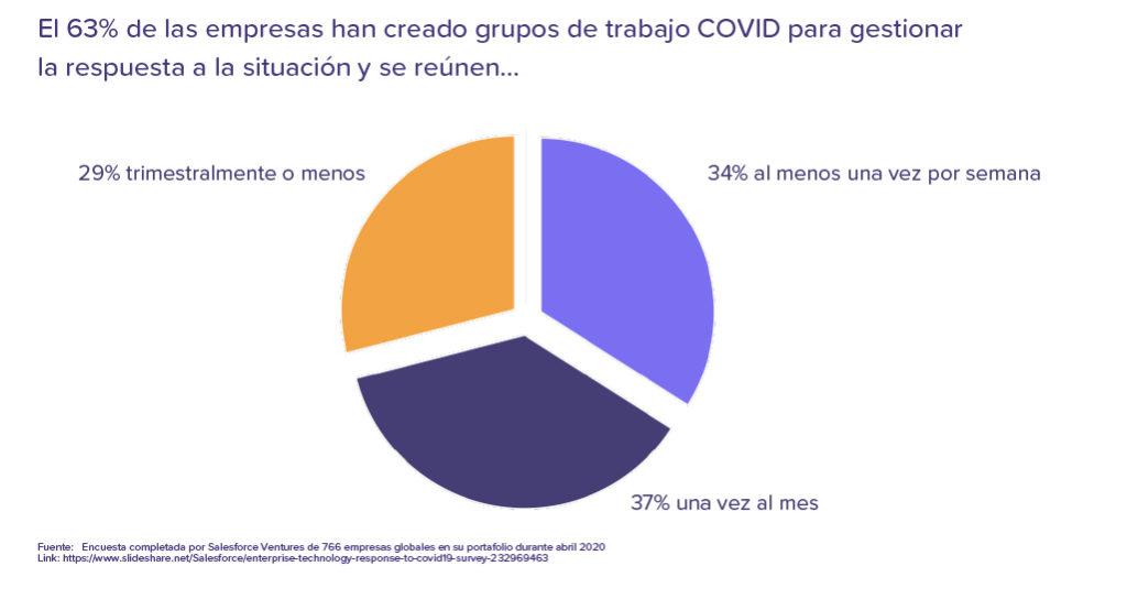 ¿Deberías hablar con tus clientes sobre COVID?